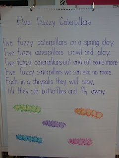 Caterpillar poem for the Letter Cc