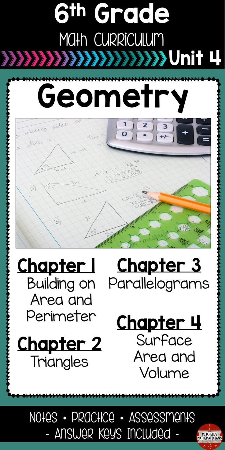 In this NO PREP product you get an entire unit that covers: finding area and perimeter of rectangles, polygons, triangles, and quadrilaterals. Also included in this product is: drawing polygons on coordinate grids, constructing different triangles, finding surface area of nets, finding surface area of prisms, and finding volume of prisms. All you have to do is print and distribute the notes, worksheets, and assessments to your students.