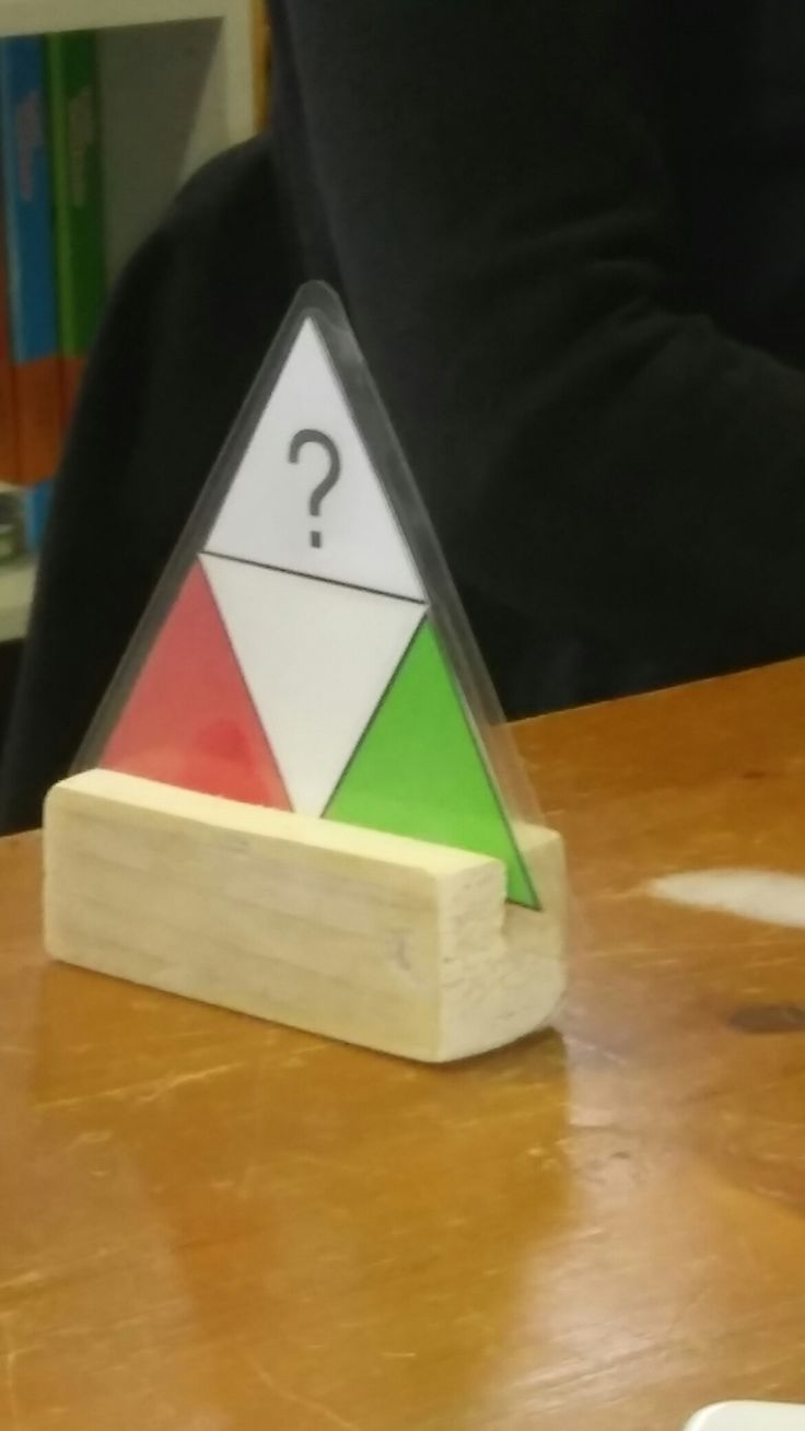 Groen = ik begrijp het en werk verder. Rood = ik kan niet verder en heb dringend hulp nodig. Vraagteken = ik heb een vraag maar kan ondertussen verder werken.
