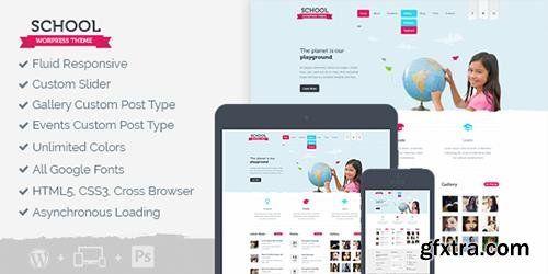 MyThemeShop - v1.1.12 - Perfect WordPress Theme