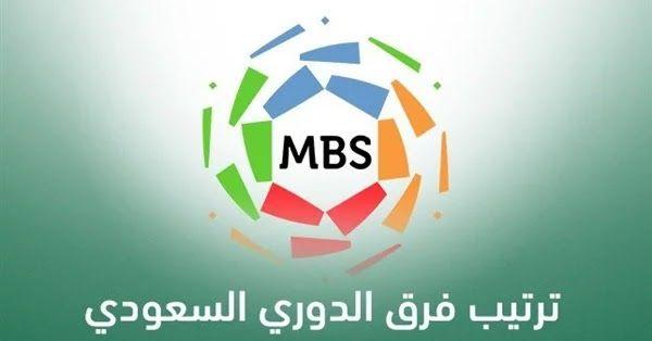 رياضه صحه منوعات Tech Company Logos Messenger Logo Company Logo