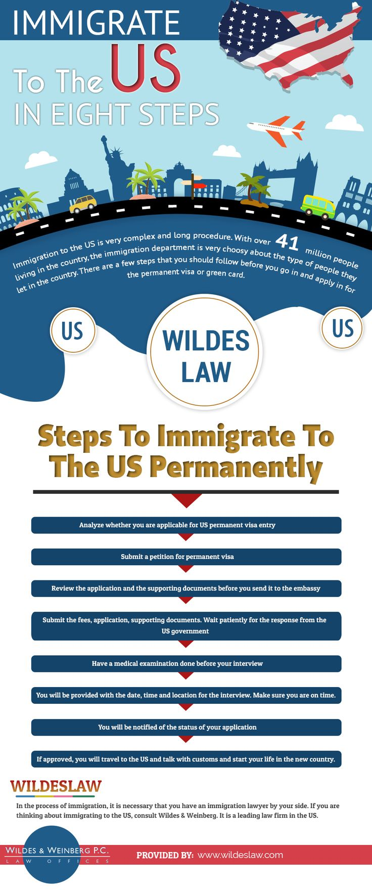 Wildes & Weinberg P. is the best immigration law firm in NYC, New Jersey & NJ, known for their qualified immigration lawyers & deportation attorneys.