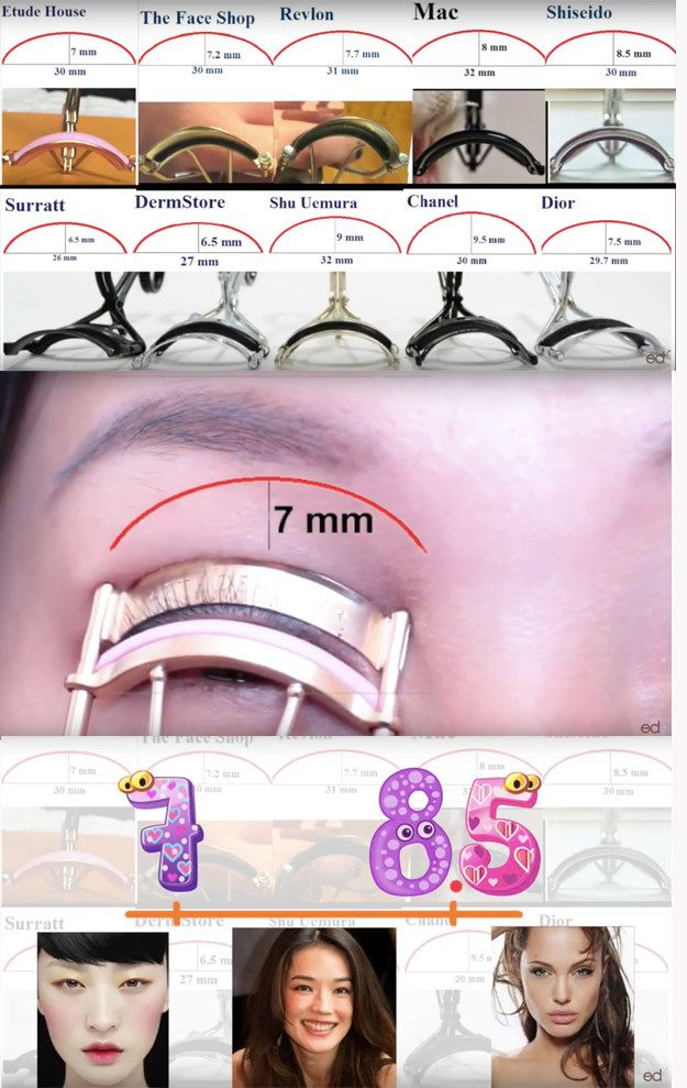 """Or just buy the correct eyelash curler in the first place. This chart (adapted from <a href=""""https://go.redirectingat.com?id=74679X1524629&sref=https%3A%2F%2Fwww.buzzfeed.com%2Fmichelleno%2Fasian-makeup-tips&url=https%3A%2F%2Fwww.youtube.com%2Fwatch%3Fv%3D6wQRQCsmcHw%26feature%3Dyoutu.be&xcust=4507228%7CBFLITE&xs=1"""" target=""""_blank"""">this video</a>) shows that curlers with the least curvature are best at curling short lashes."""