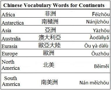 HELP URGENT CHINESE WRITING GCSE!!!?