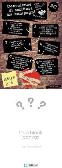 CONSULENZE TRA PARI | Piktochart Infographic Editor