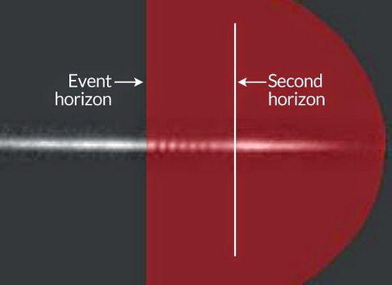 Laporan Penelitian: Radiasi Hawking Muncul Dari Lubang Hitam Sonik di Lab