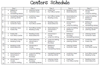 Obsessed with these centers. And this blog. A must-read!   Serenade to Second Grade: Literacy Work Stations / Centers FREEBIE
