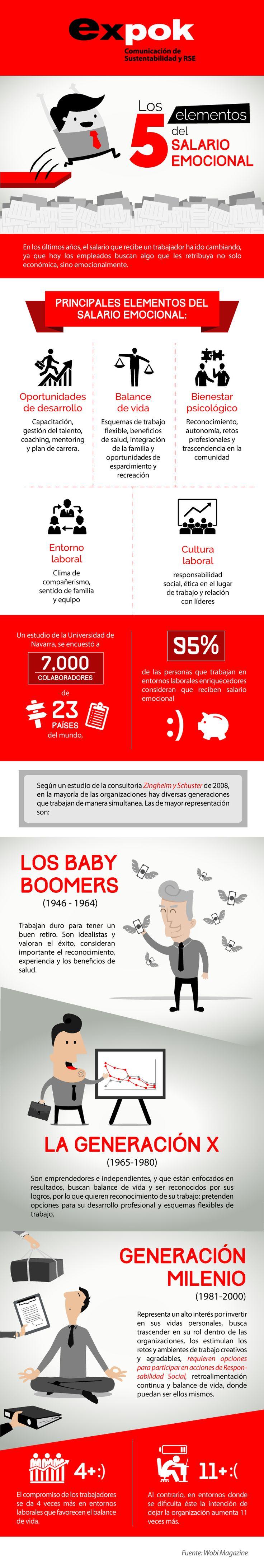 Los 5 elementos del salario emocional #infografia #infographic #rrhh - http://kcy.me/1r7iy