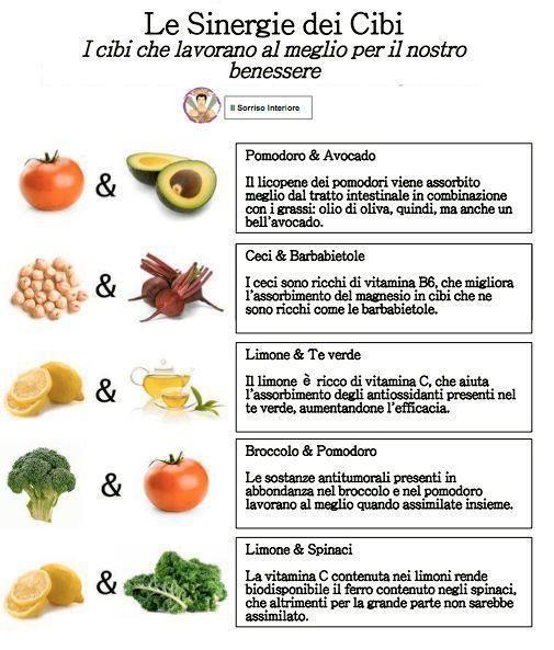 Sinergie dei cibi - Alcuni cibi, se mangiati assieme si rafforzano a vincenda. Vediamone alcuni. #Alimentazione #WeightWorld