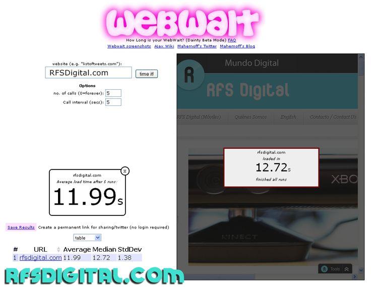 WebWait - ¿Cuánto tarda en cargar tu blog?