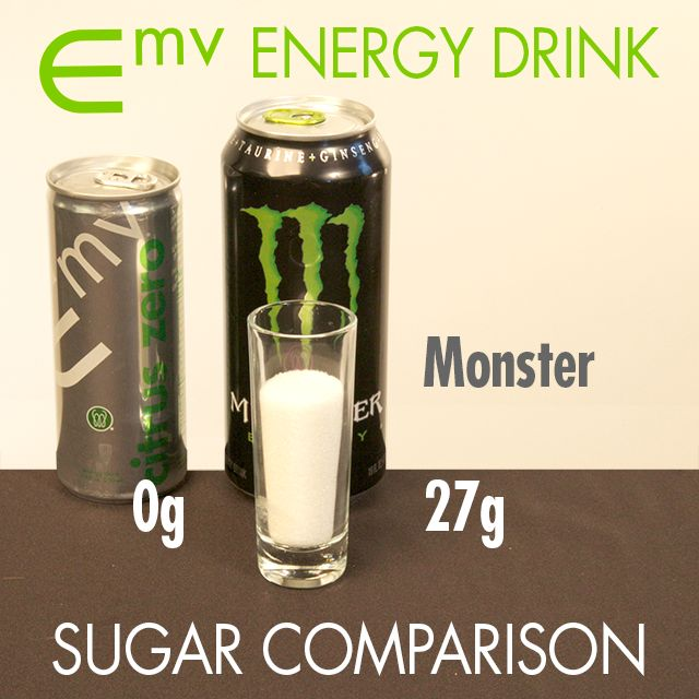 Does Monster Energy Drink Have Sugar