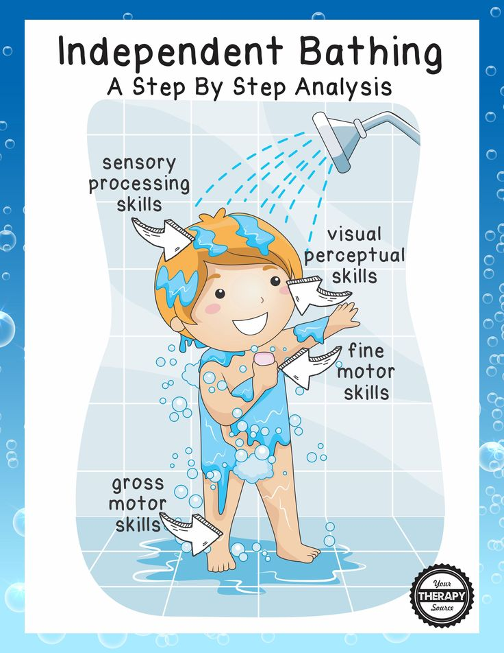 1198 best Task Analysis images on Pinterest Classroom ideas - task analysis template