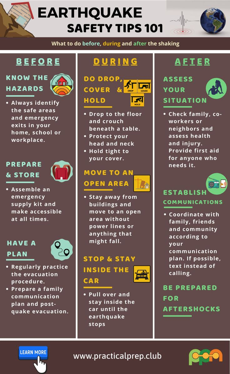 Safety Tips Before, During, and After Earthquake.