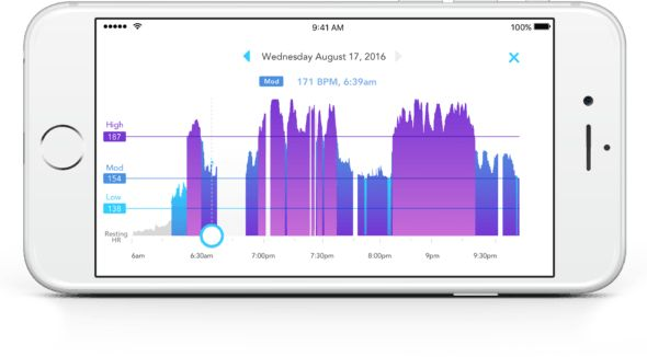 #sporttechnology: Lenovo Fitness Trackers To Integrate Mio Global's Activity Metric