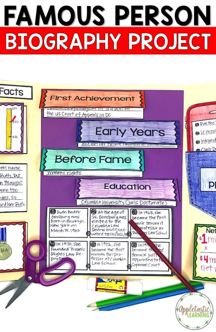 Biography Report Template Biography Project Biography Project