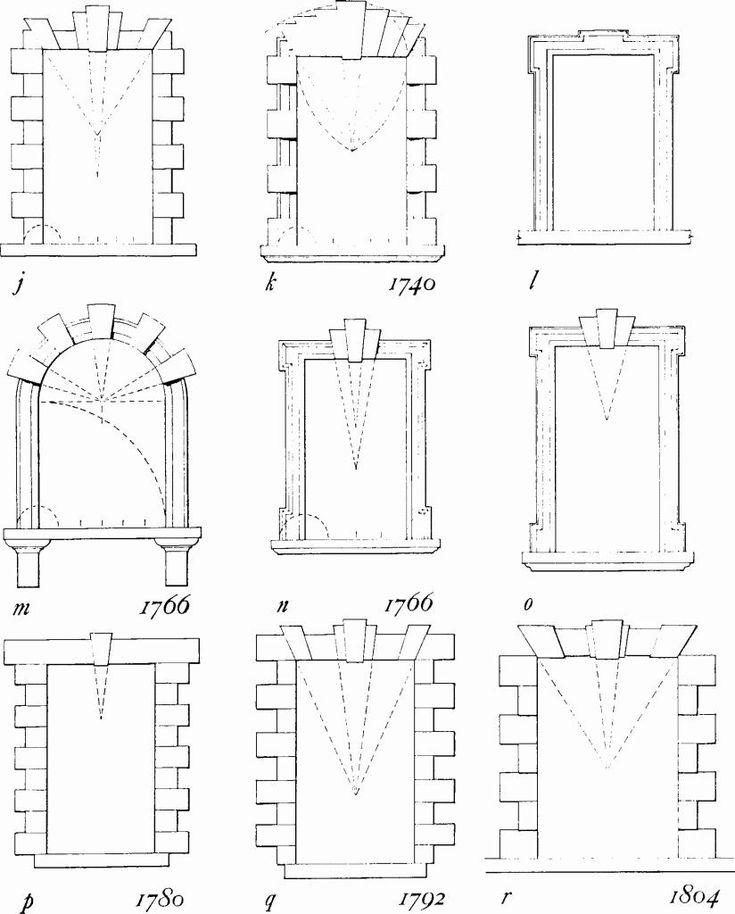 Die besten 25+ Georgianische architektur Ideen auf