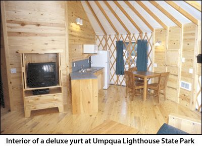 Beverly Beach State Park Yurt Interior Of A Deluxe At Umpqua Lighthouse Including Tv Sink Refrigerator Microw Pacific Northwest Trip 2017