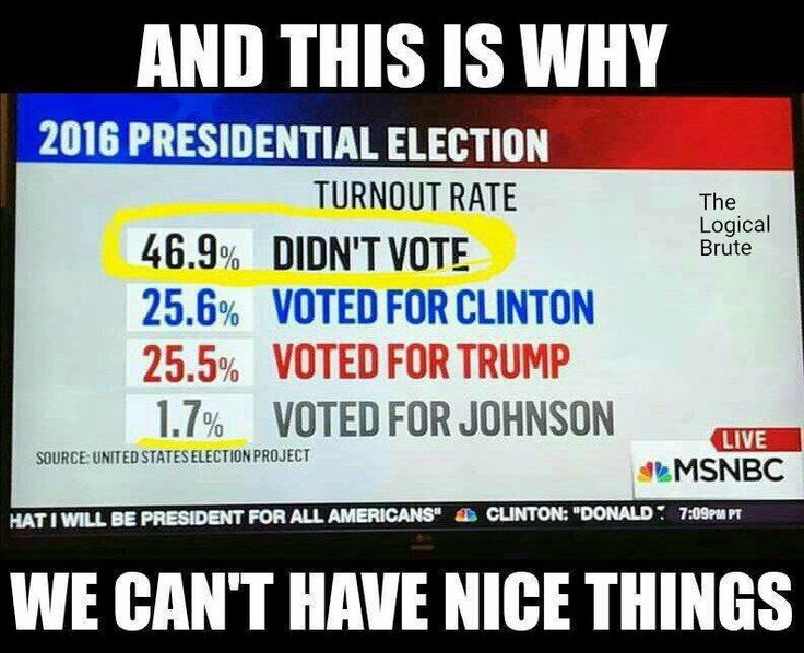Well, those people, republicans, and those who refused to vote the top of the ticket are all reasons!