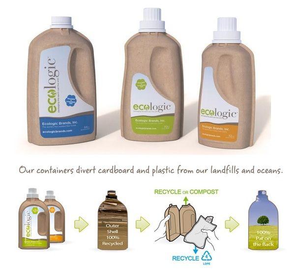 Ecologic Brands.  sustainable packaging through molded fiber bottles