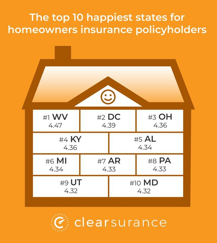 A Graphic Of The 10 Happiest States For Homeowner Policyholders