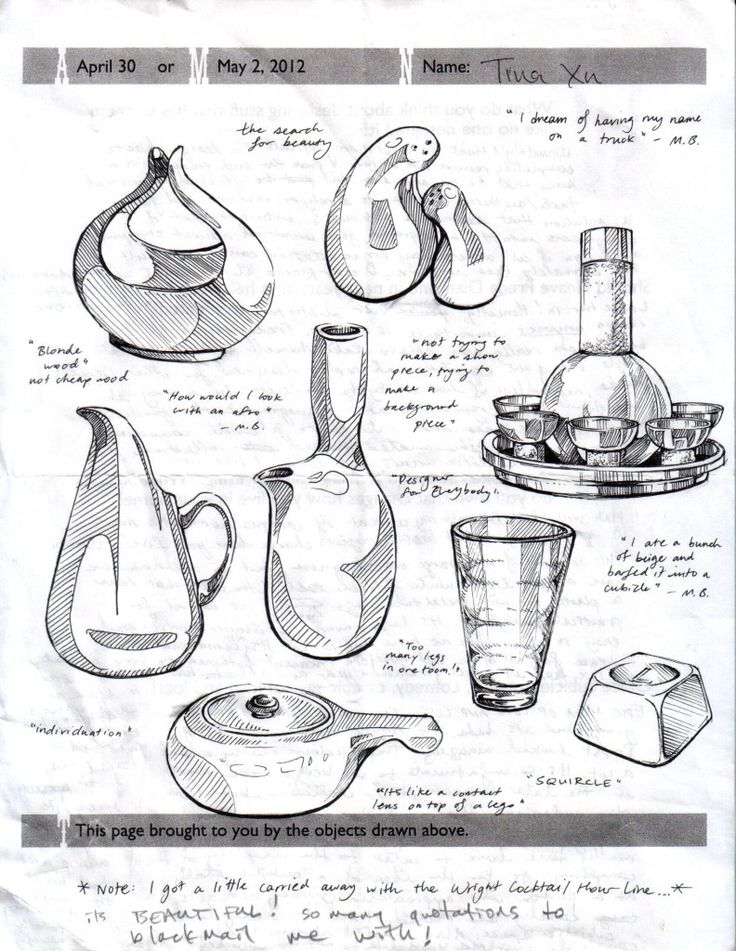 ID Sketching | History of Industrial Design – RISD | Industrial Design