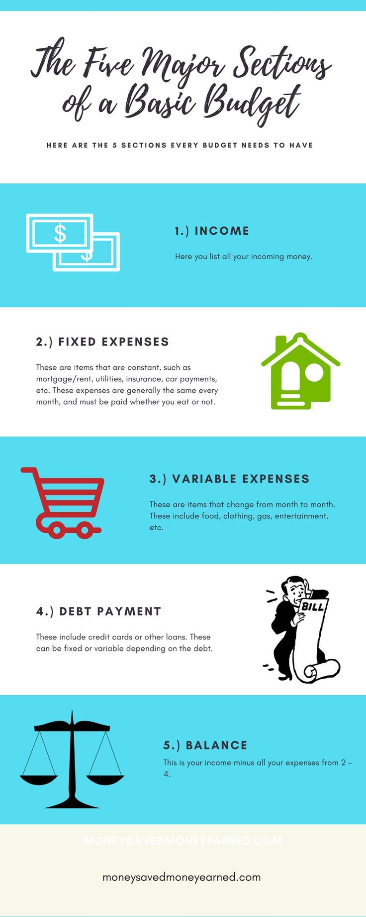 Why A Budget Is A Must For Fiscal Responsibility Money Saved Is Money Earned Budgeting Personal Finance Finance