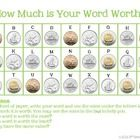 For all of my Canadian friends, I have adjusted my popular Word Worth activity to fit your currency!