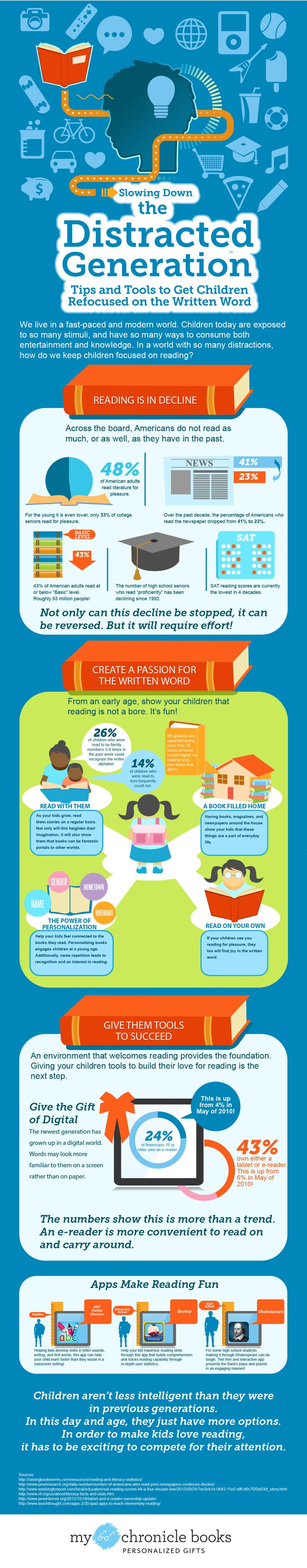 Slowing Down the Distracted Generation   #infographic #Books #Education