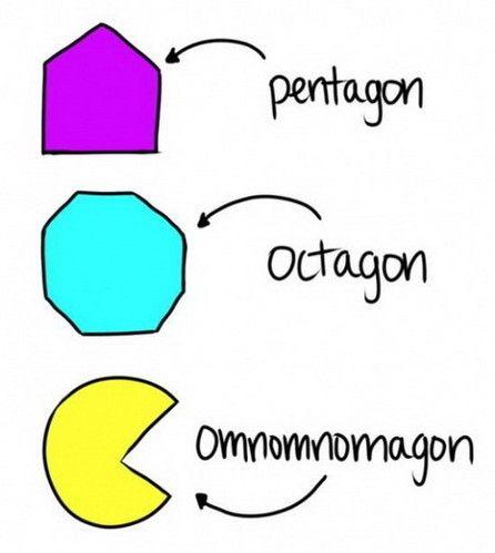 Geometry.