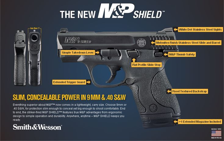 The New Smith & Wesson M & P Shield...looks like this may be my new toy very soon
