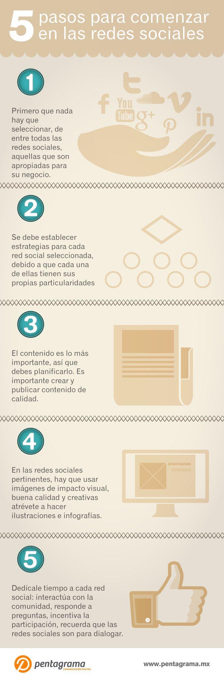 5 pasos para comenzar en las redes sociales.