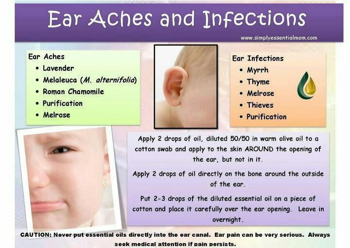 Ear Infections Home Remedies For Babies