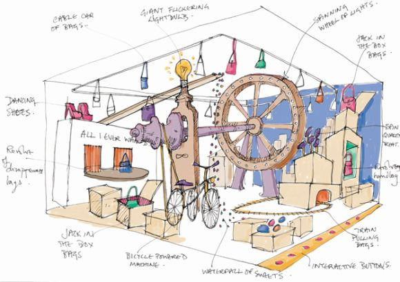 Anya Hindmarch's sketch for Selfridges christmas window display
