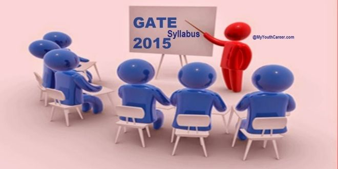 GATE Exam syllabus 2015 for students of all branches CSE ECE & IT to get admissions in M.tech pg courses and Gate Entrance Exam syllabus 2015 for students