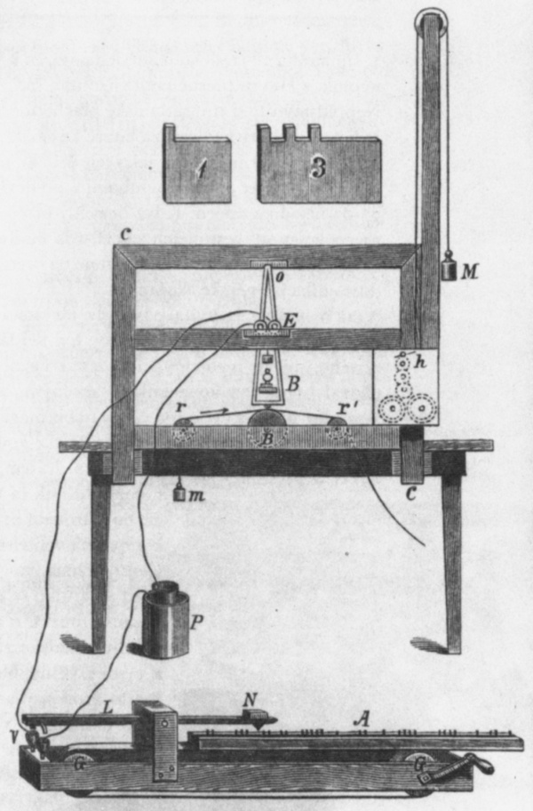 The telegraph, as invented by Samuel Morse in 1838. Unknown artist. Public domain.