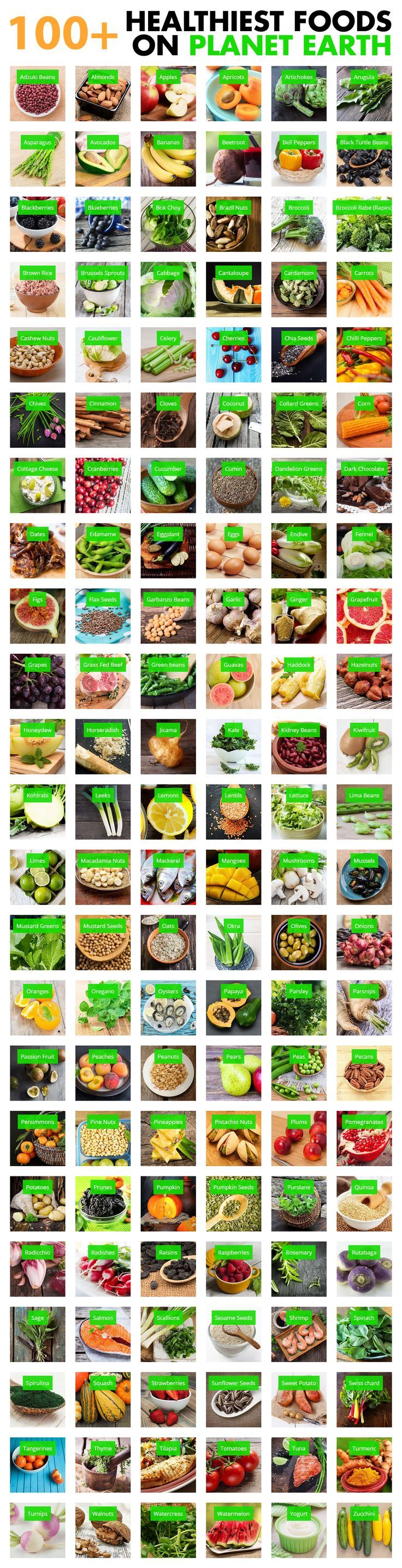 Use our healthy food finder and discover some new nutritious foods to add to your diet. You can use the tool to sort and filter foods based on different criteria. Give it a try! — Click HERE for Real Weight Loss Results -- http://realresultsin3weeks.info/