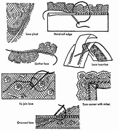 Techniques for lace trim