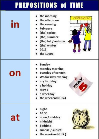 Learning how to use prepositions of time in on at. This grammar lesson also shows examples of how to use in a sentence.