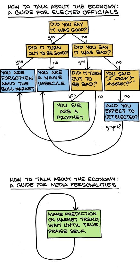 129 best economics images on Pinterest Economics, Finance and - new economic blueprint meaning