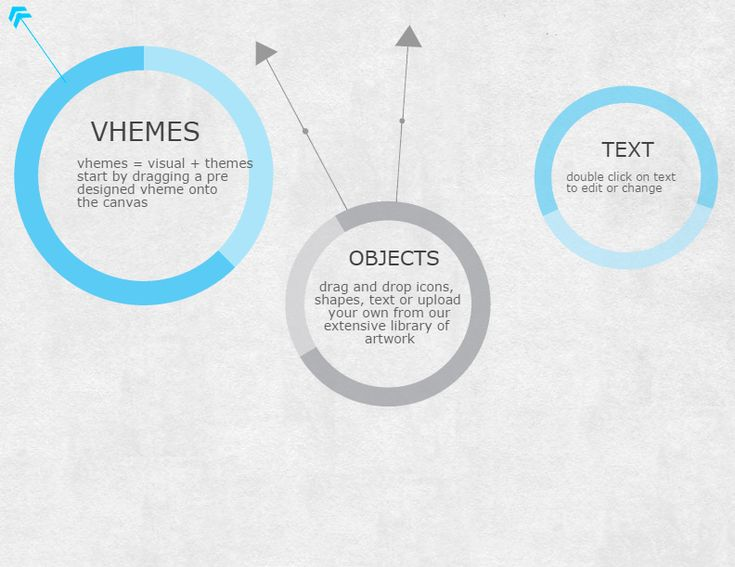 1000+ ideas about Create Infographics Online on Pinterest | Create ...