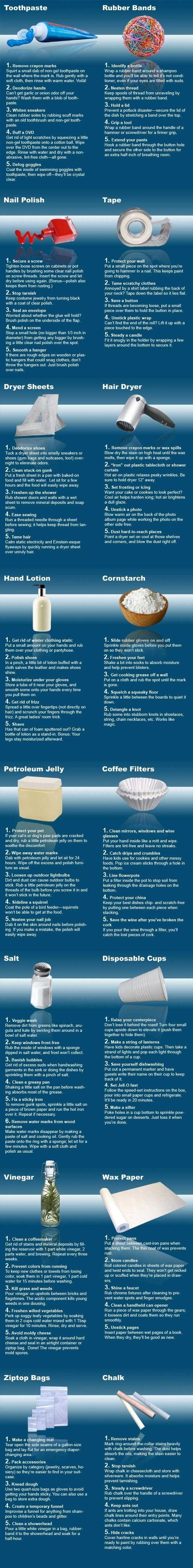 Extraordinary Uses of 16 Ordinary Household Items