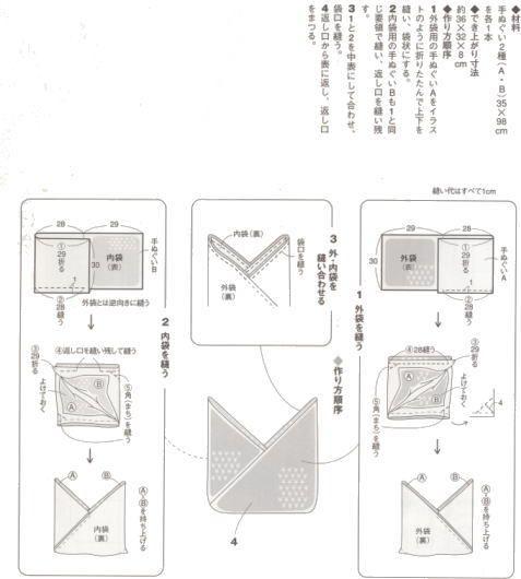 Azuma Bukuro CHART TUTORIAL