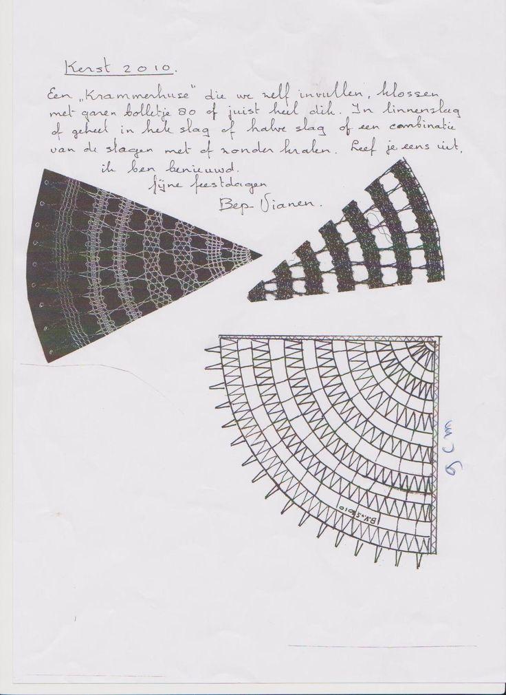 Kraemmerhus.  Met toesemming van de ontwerpster: Bep Vianen mag ik dit mooie patroon plaatsen.