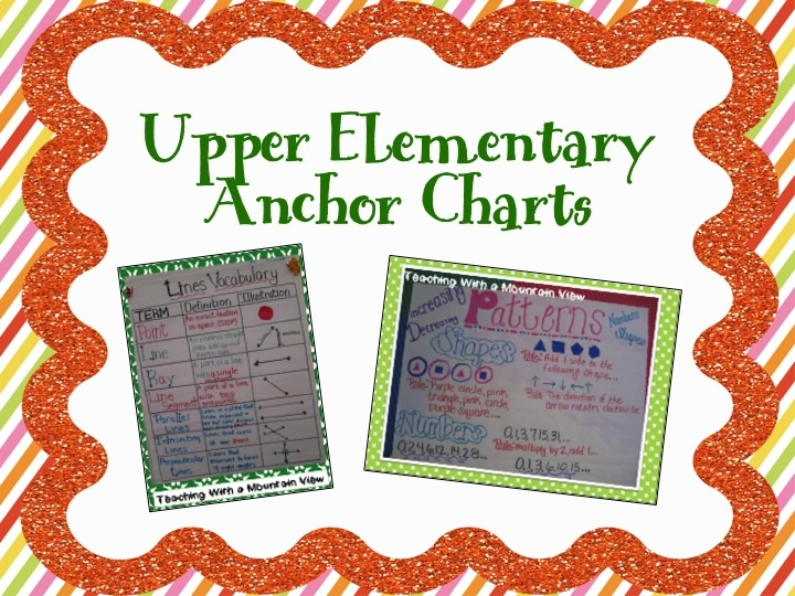 Need some anchor chart inspiration for your next math lesson? Here is an entire Pinboard of Upper Elementary Anchor Charts.