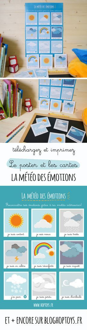 The weather of emotions: identifying sensitivities