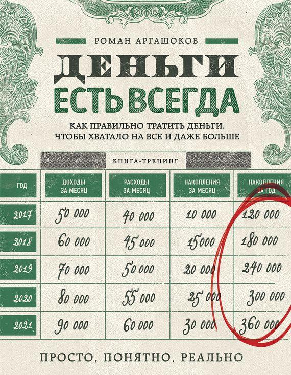 21157489_cover-elektronnaya-kniga-pages-biblio-book-art-18045744