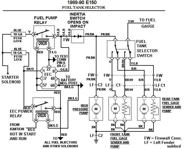 Ford Fuel Pump Relay Wiring Diagram Bookingritzcarlton Info Ford Ford F150 Diagram