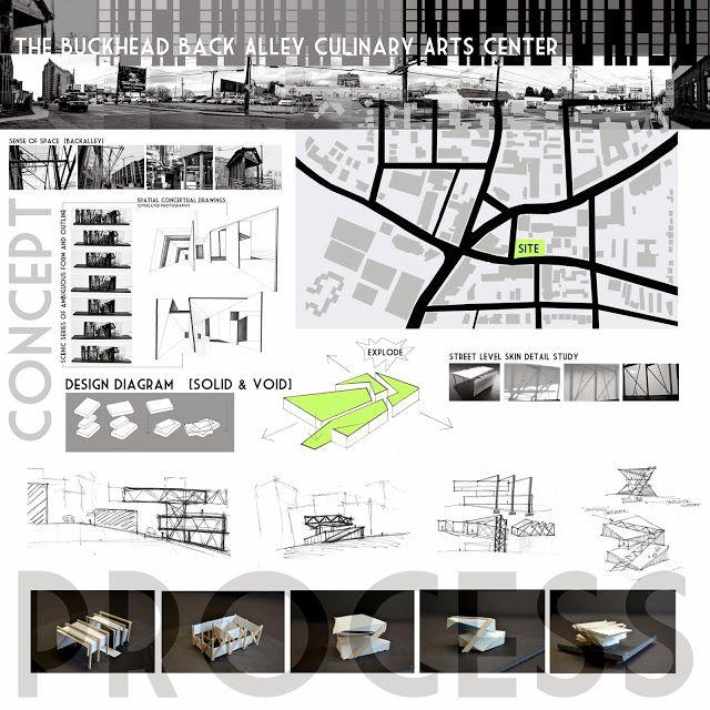 Atlanta Landscaping Portfolio: 1559 Best Compitition Images On Pinterest