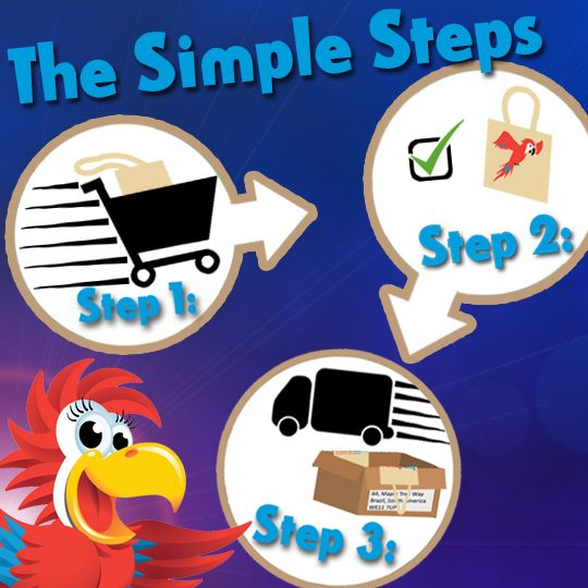 Want to know the process of ordering the products of your dreams before moving ahead? Well don't worry, we've got you covered. http://www.promoparrot.com/the-simple-steps/ #promo #simple #order #steps
