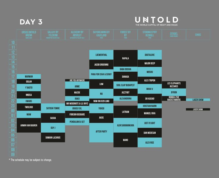 Untold Festival - 4-7 August 2016, Cluj-Napoca, Romania